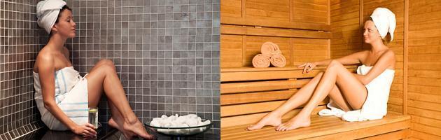 health benefits of steam baths and saunas